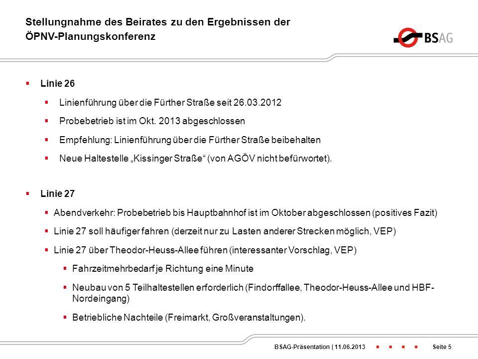 Fahrgäste / Querschnitt - 2013 Seite 4BSAG-Präsentation | 11.06.2013