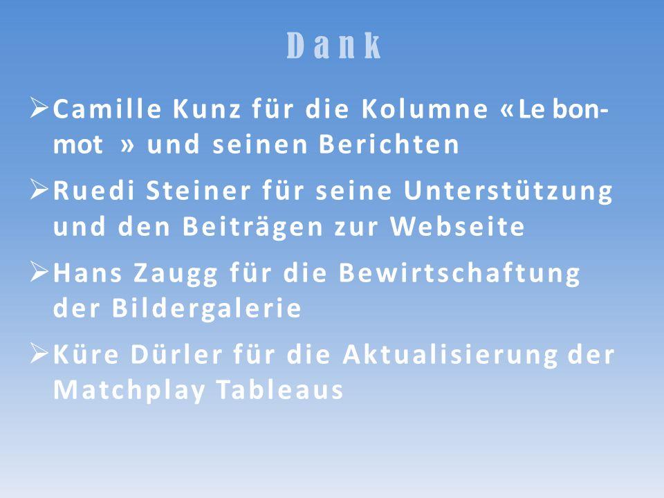 Dank Camille Kunz für die Kolumne «Le bon- mot » und seinen Berichten Ruedi Steiner für seine Unterstützung und den Beiträgen zur Webseite Hans Zaugg für die Bewirtschaftung der Bildergalerie Küre Dürler für die Aktualisierung der Matchplay Tableaus