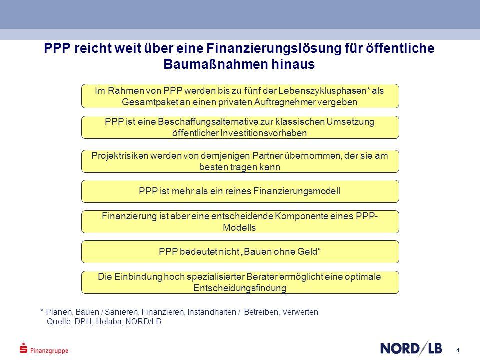 55 PPP Lebenszyklus Planung Bau / Sanieru ng Finan- zierung Betrieb / Erhaltun g evtl.