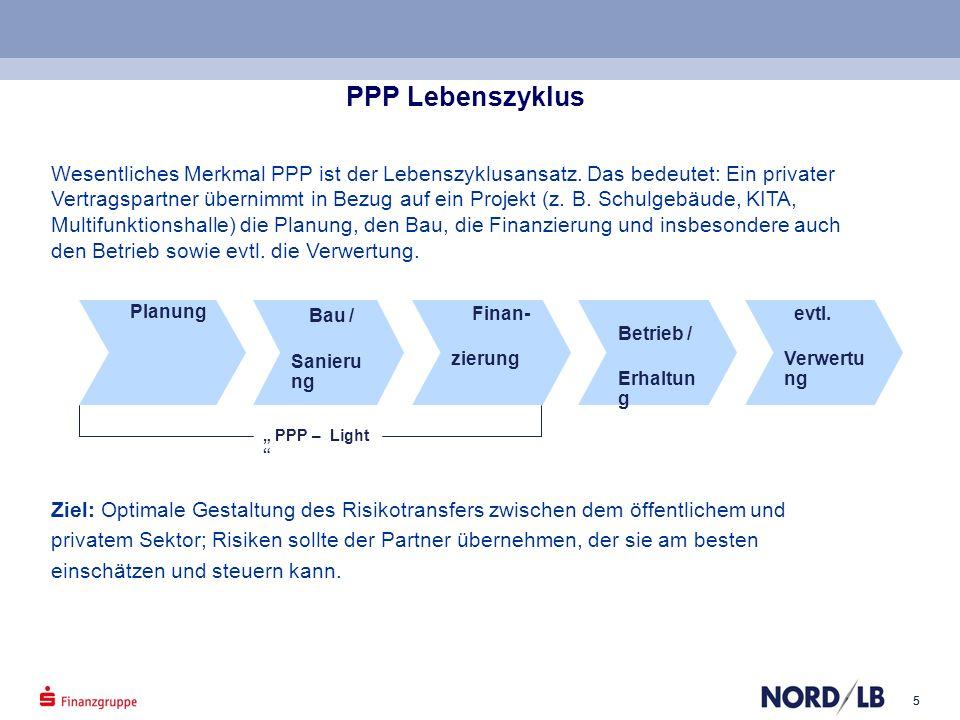 55 PPP Lebenszyklus Planung Bau / Sanieru ng Finan- zierung Betrieb / Erhaltun g evtl. Verwertu ng Wesentliches Merkmal PPP ist der Lebenszyklusansatz