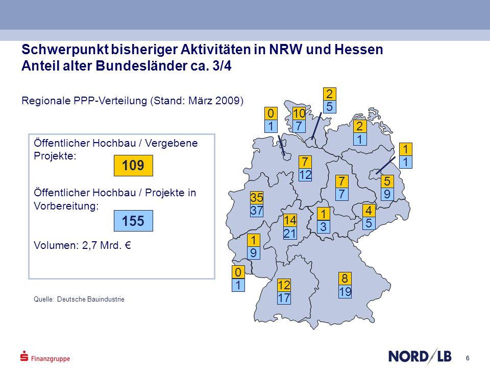 66 Schwerpunkt bisheriger Aktivitäten in NRW und Hessen Anteil alter Bundesländer ca. 3/4 Regionale PPP-Verteilung (Stand: März 2009) Quelle: Deutsche