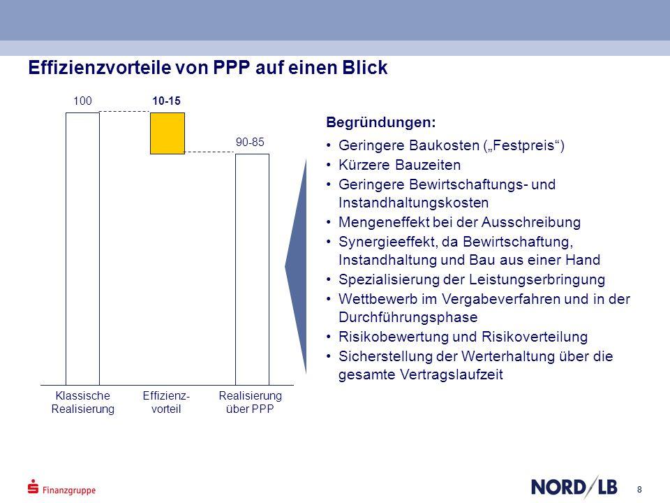 88 Effizienzvorteile von PPP auf einen Blick Klassische Realisierung Realisierung über PPP Effizienz- vorteil 100 90-85 10-15 Begründungen: Geringere