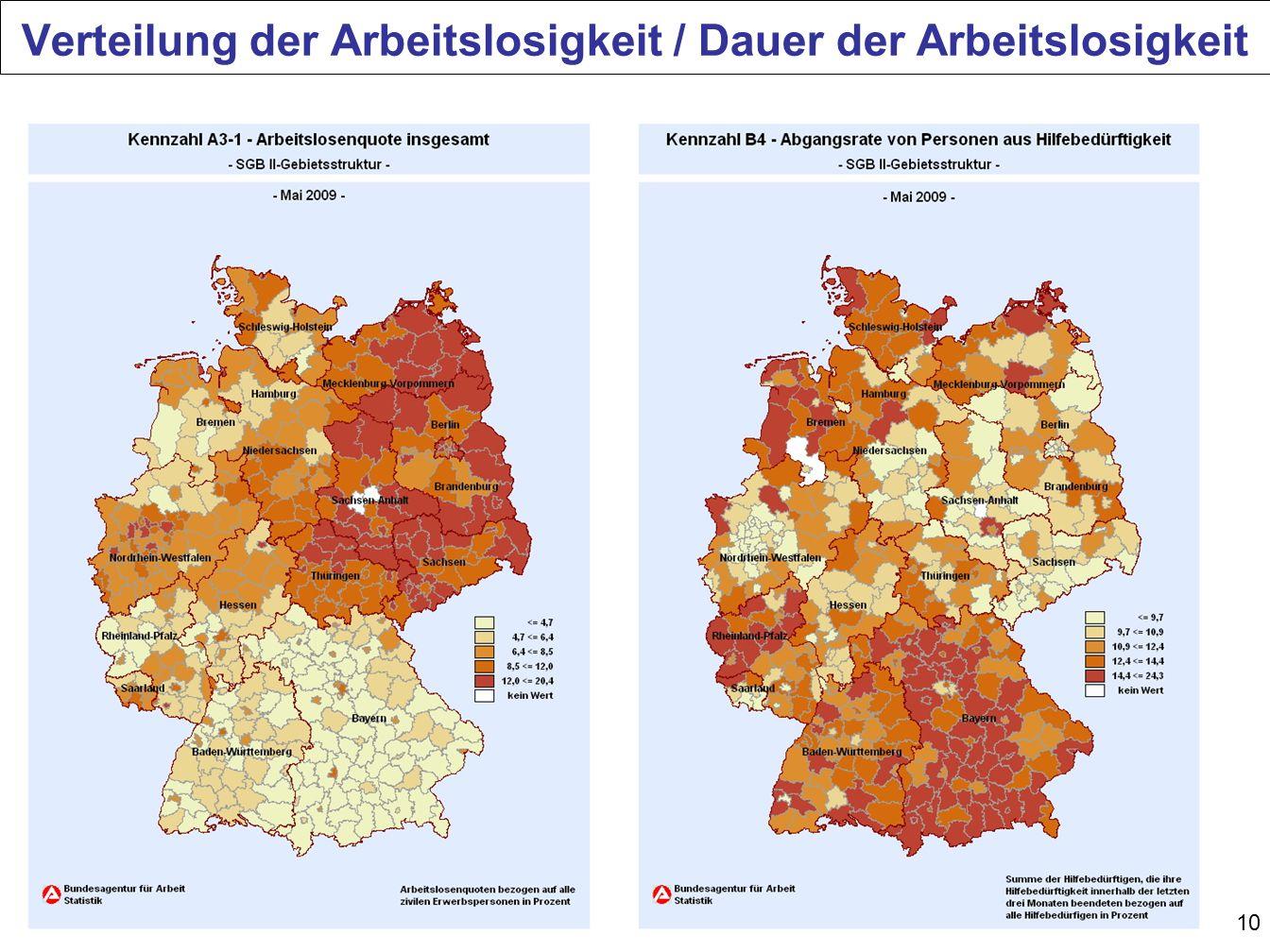 10 Verteilung der Arbeitslosigkeit / Dauer der Arbeitslosigkeit
