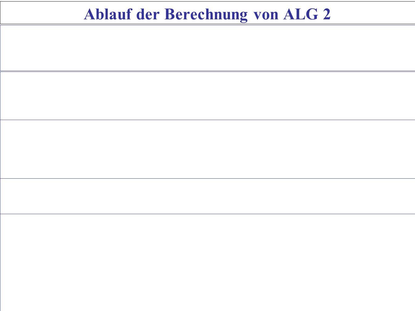 22 Ablauf der Berechnung von ALG 2 Wer gehört zur Bedarfsgemeinschaft (§ 7 Absatz 3 SGB 2).