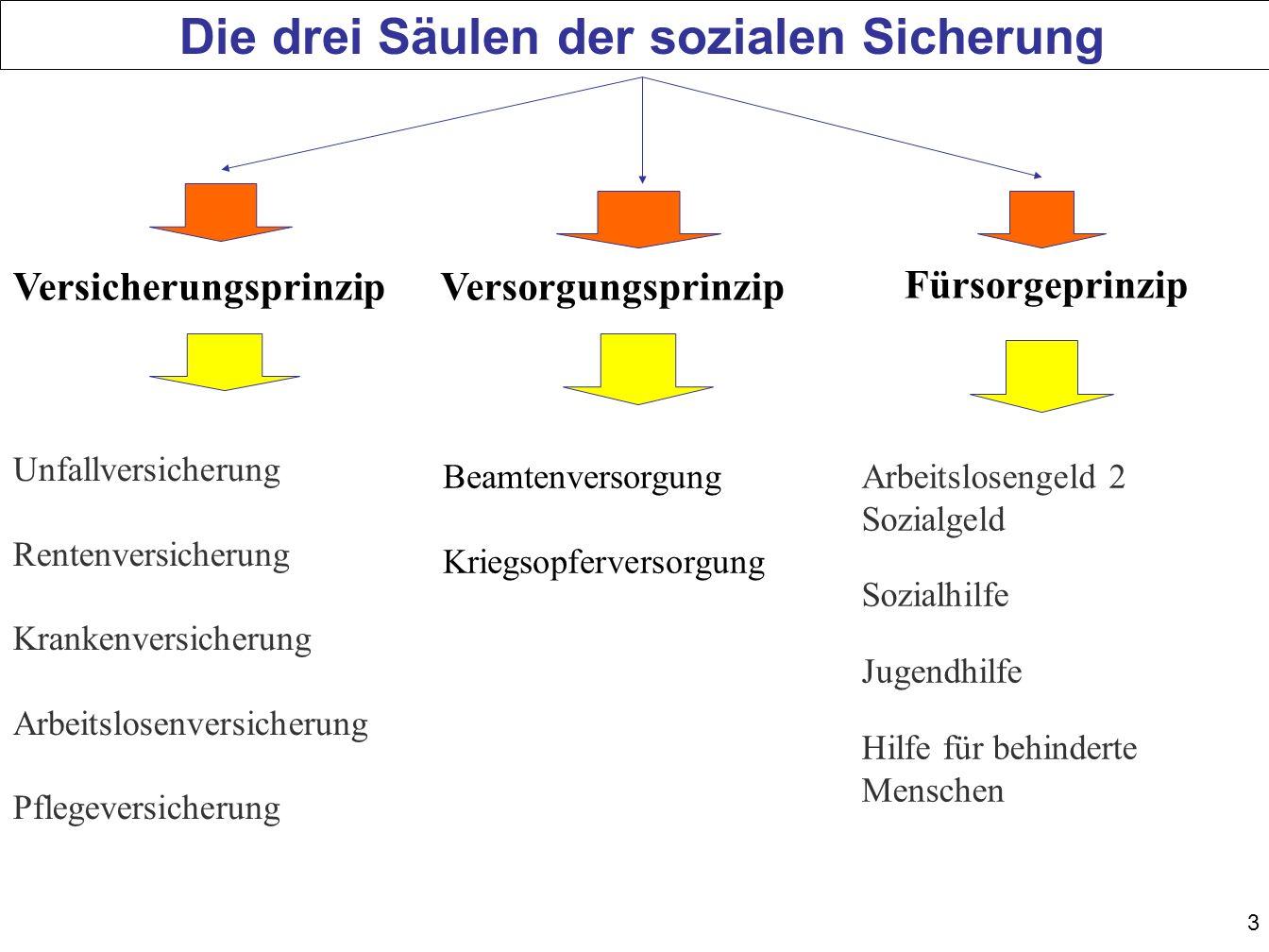 2.Rechtsform öffentlich-rechtlicher Vertrag (§§ 53 ff.