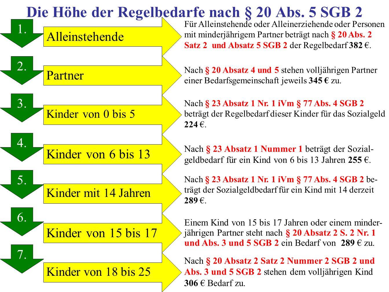 Die Höhe der Regelbedarfe nach § 20 Abs.5 SGB 2 1.