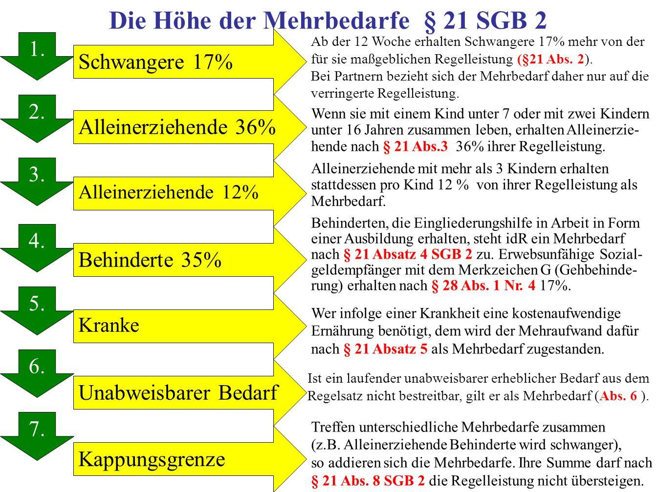 Die Höhe der Mehrbedarfe § 21 SGB 2 1.2. 3. 4. 5.