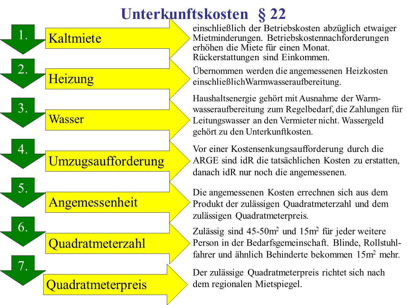 Unterkunftskosten § 22 1.2. 3. 4. 5. 6. 7. 1.