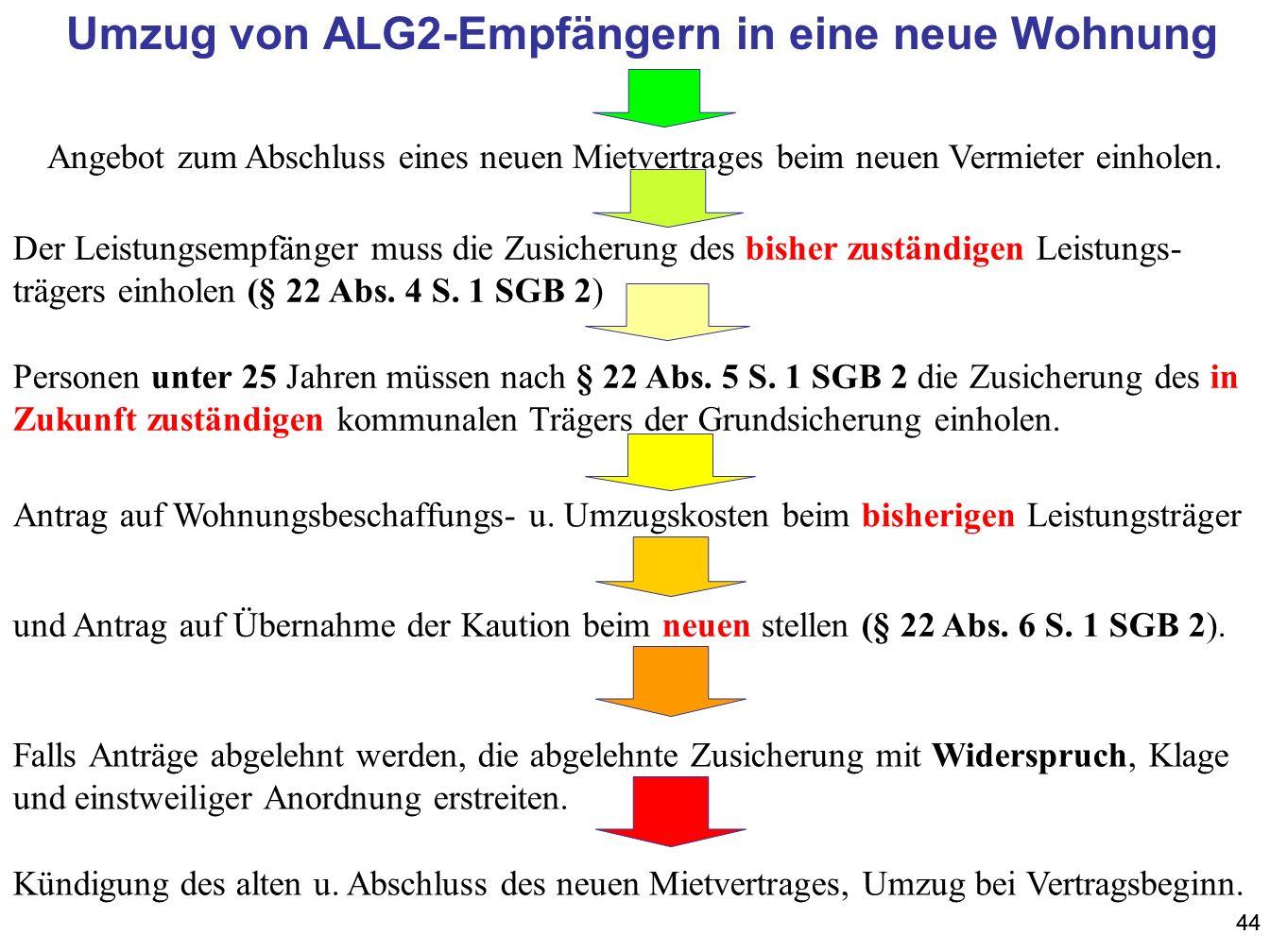 44 Umzug von ALG2-Empfängern in eine neue Wohnung Angebot zum Abschluss eines neuen Mietvertrages beim neuen Vermieter einholen.