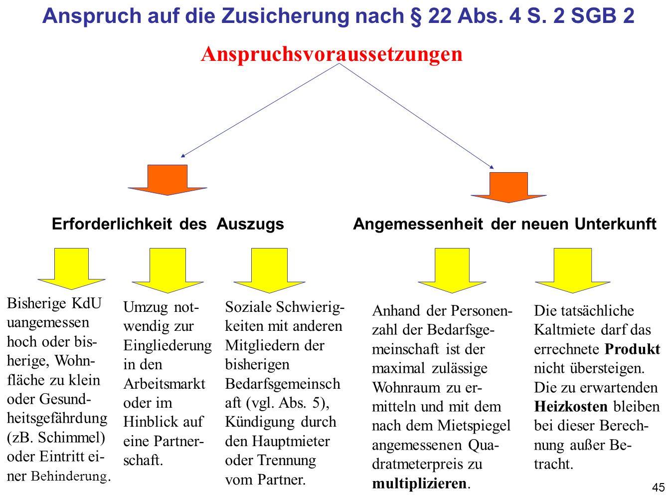 45 Anspruch auf die Zusicherung nach § 22 Abs.4 S.
