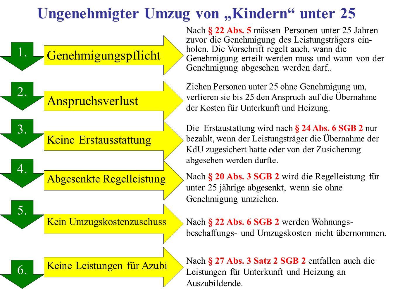 Ungenehmigter Umzug von Kindern unter 25 1.2. 3. 4.