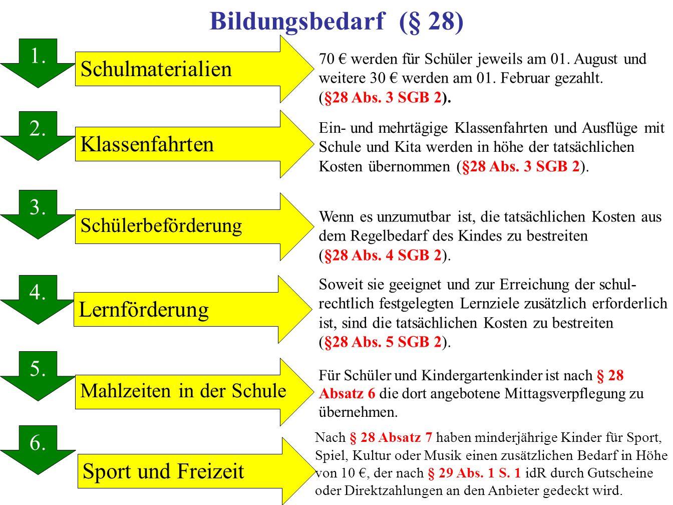 Bildungsbedarf (§ 28) 1.2. 3. 4. 5. 6. 1.