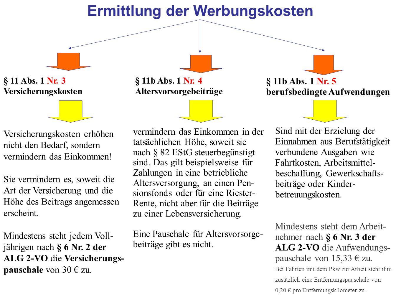 58 Ermittlung der Werbungskosten § 11 Abs.1 Nr. 3 Versicherungskosten § 11b Abs.