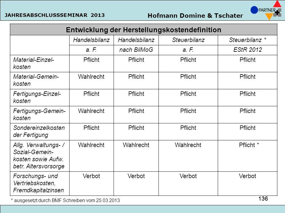 Hofmann Domine & Tschater JAHRESABSCHLUSSSEMINAR 2013 136 Entwicklung der Herstellungskostendefinition Handelsbilanz SteuerbilanzSteuerbilanz * a. F.n