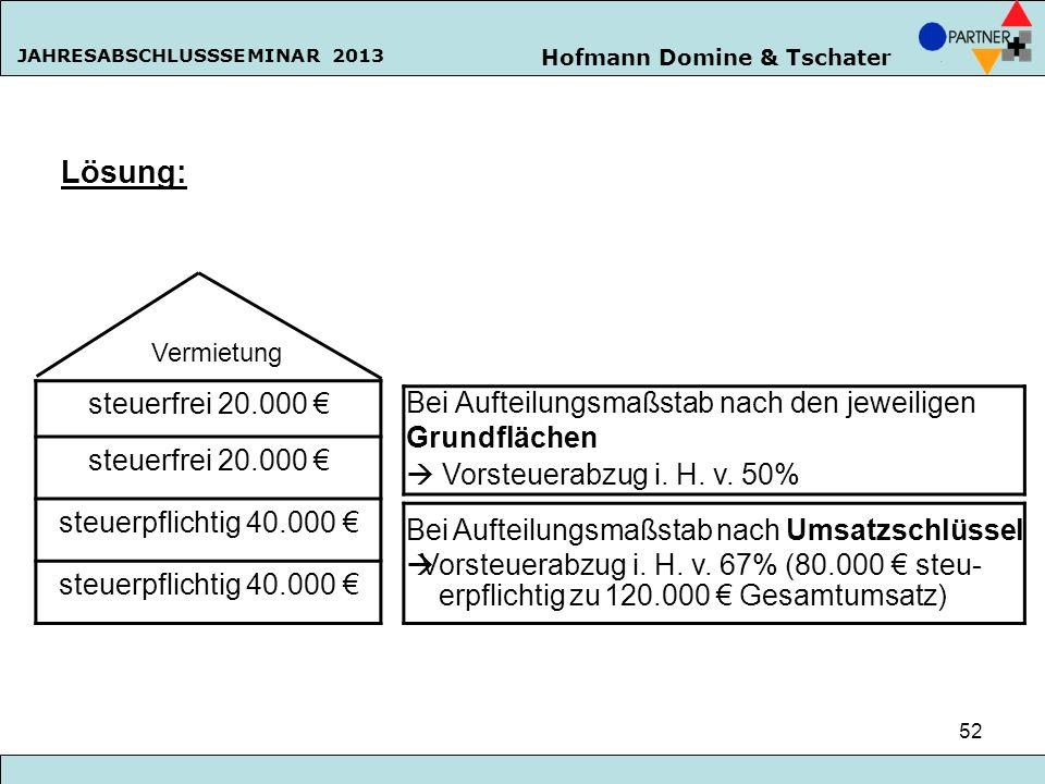Hofmann Domine & Tschater JAHRESABSCHLUSSSEMINAR 2013 52 Lösung: steuerfrei 20.000 steuerpflichtig 40.000 Bei Aufteilungsmaßstab nach den jeweiligen G