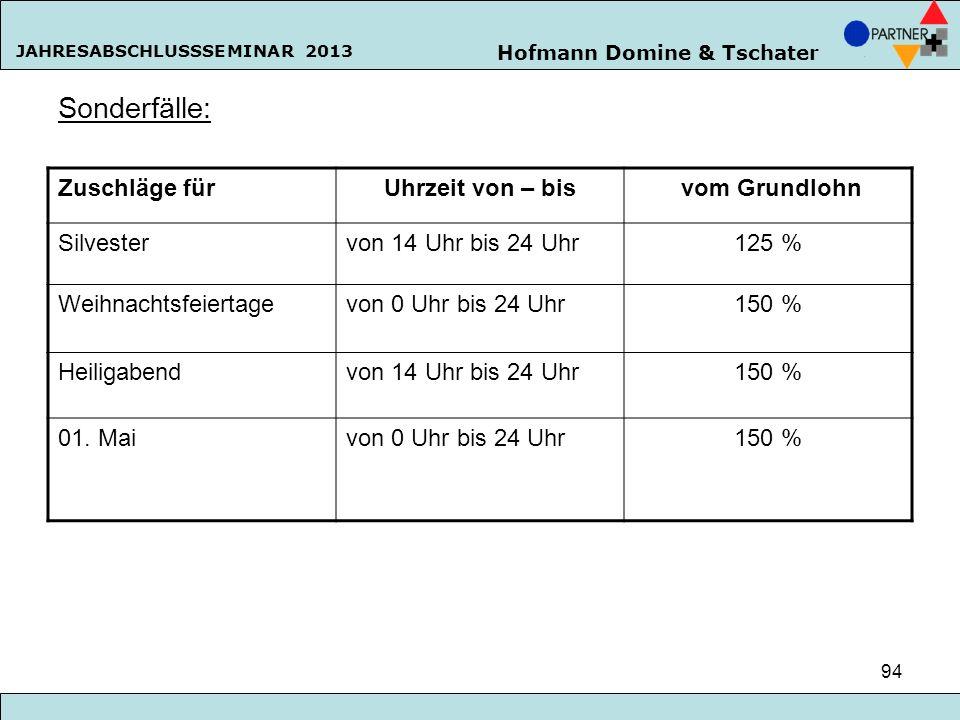 Hofmann Domine & Tschater JAHRESABSCHLUSSSEMINAR 2013 94 Zuschläge fürUhrzeit von – bis vom Grundlohn Silvestervon 14 Uhr bis 24 Uhr125 % Weihnachtsfe