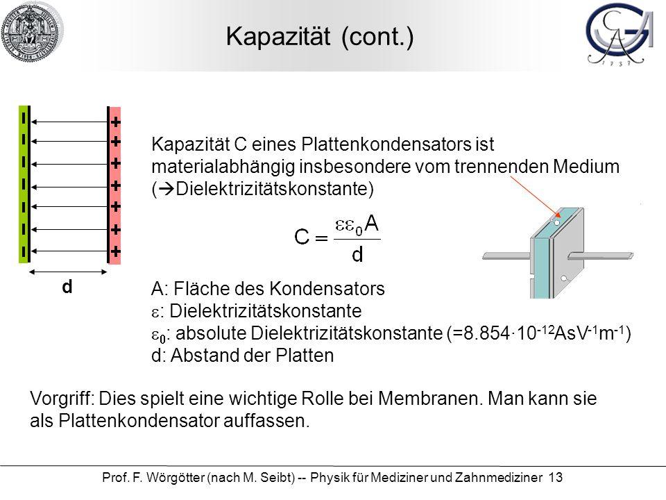 Prof. F. Wörgötter (nach M. Seibt) -- Physik für Mediziner und Zahnmediziner 13 Kapazität (cont.) Kapazität C eines Plattenkondensators ist materialab