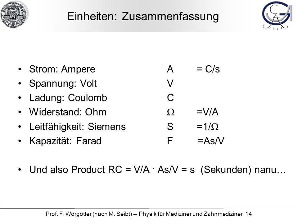 Prof. F. Wörgötter (nach M. Seibt) -- Physik für Mediziner und Zahnmediziner 14 Einheiten: Zusammenfassung Strom: AmpereA = C/s Spannung: VoltV Ladung