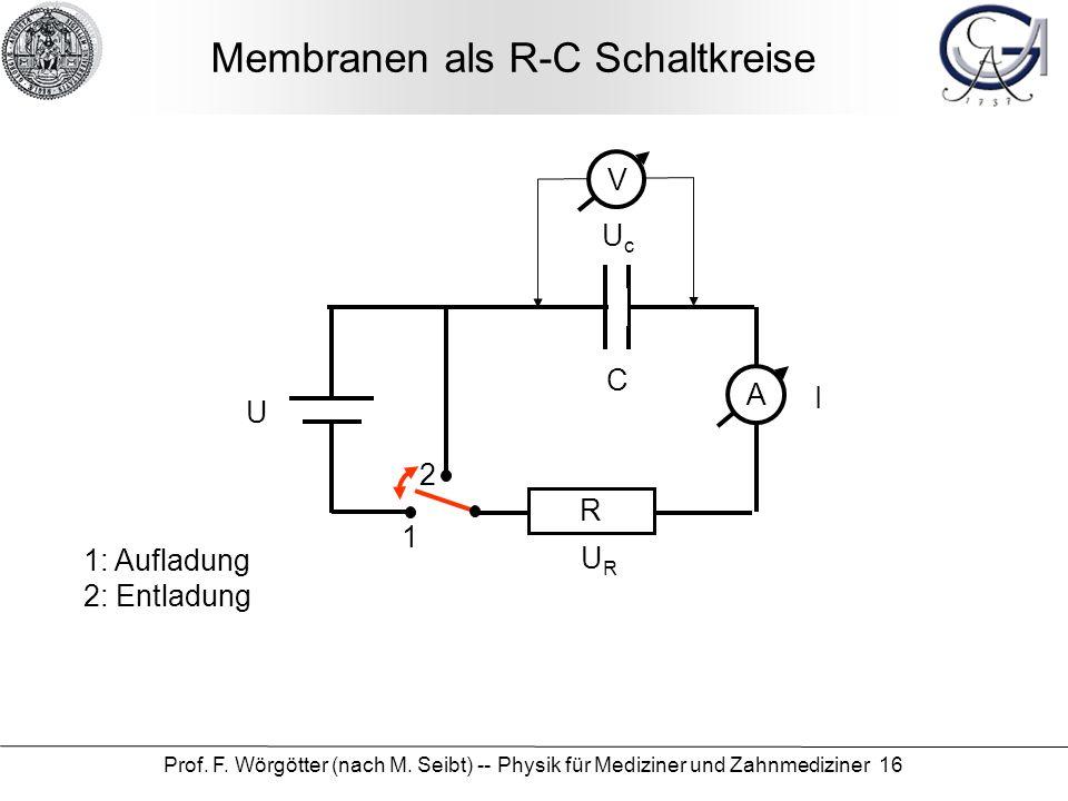 Prof. F. Wörgötter (nach M. Seibt) -- Physik für Mediziner und Zahnmediziner 16 Membranen als R-C Schaltkreise 1: Aufladung 2: Entladung V 1 2 R C A I