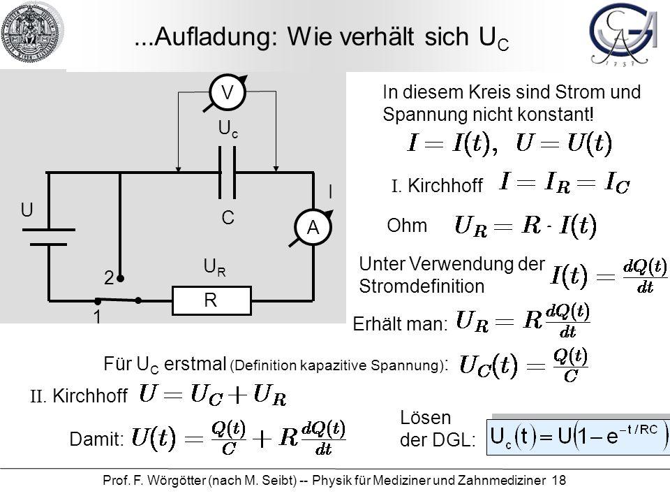 Prof. F. Wörgötter (nach M. Seibt) -- Physik für Mediziner und Zahnmediziner 18...Aufladung: Wie verhält sich U C V 1 2 R C A I UcUc URUR U Lösen der
