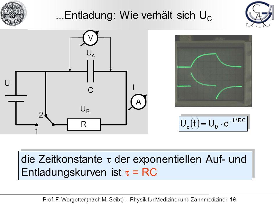 Prof. F. Wörgötter (nach M. Seibt) -- Physik für Mediziner und Zahnmediziner 19...Entladung: Wie verhält sich U C die Zeitkonstante der exponentiellen