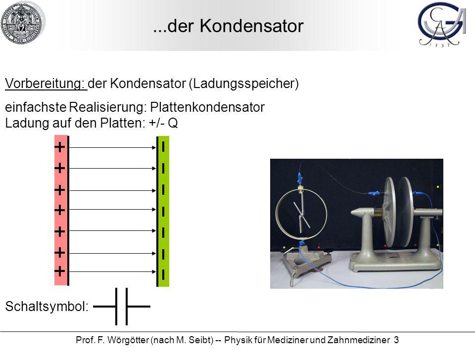 Prof. F. Wörgötter (nach M. Seibt) -- Physik für Mediziner und Zahnmediziner 3...der Kondensator Vorbereitung: der Kondensator (Ladungsspeicher) einfa