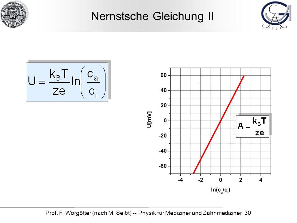 Prof. F. Wörgötter (nach M. Seibt) -- Physik für Mediziner und Zahnmediziner 30 Nernstsche Gleichung II