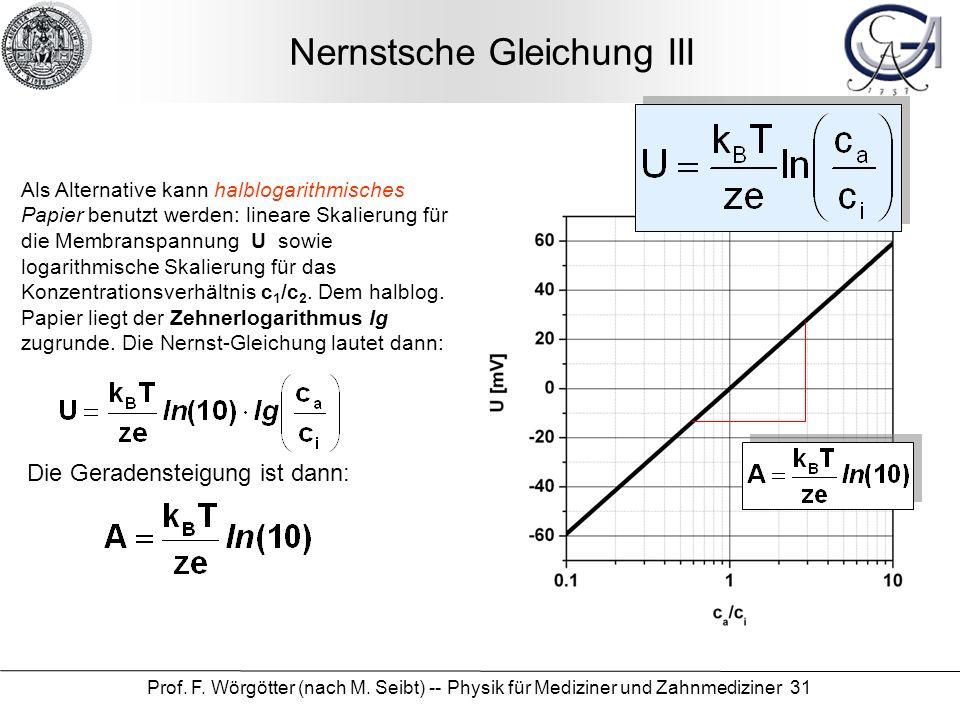 Prof. F. Wörgötter (nach M. Seibt) -- Physik für Mediziner und Zahnmediziner 31 Nernstsche Gleichung III Als Alternative kann halblogarithmisches Papi