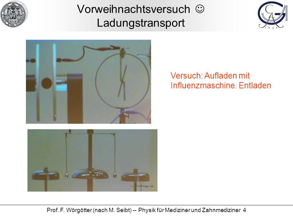 Prof. F. Wörgötter (nach M. Seibt) -- Physik für Mediziner und Zahnmediziner 4 Vorweihnachtsversuch Ladungstransport Versuch: Aufladen mit Influenzmas