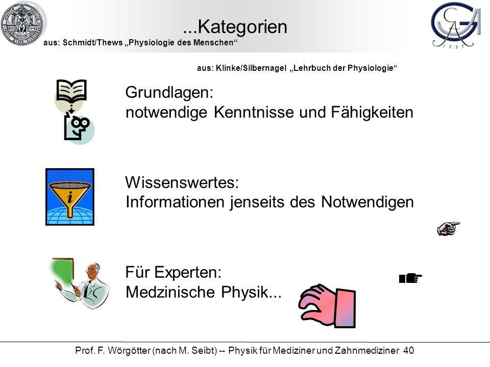 Prof. F. Wörgötter (nach M. Seibt) -- Physik für Mediziner und Zahnmediziner 40...Kategorien Grundlagen: notwendige Kenntnisse und Fähigkeiten Wissens