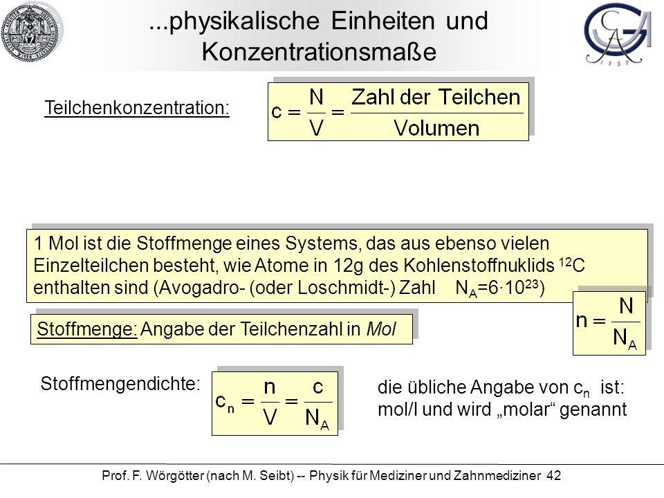 Prof. F. Wörgötter (nach M. Seibt) -- Physik für Mediziner und Zahnmediziner 42...physikalische Einheiten und Konzentrationsmaße Teilchenkonzentration