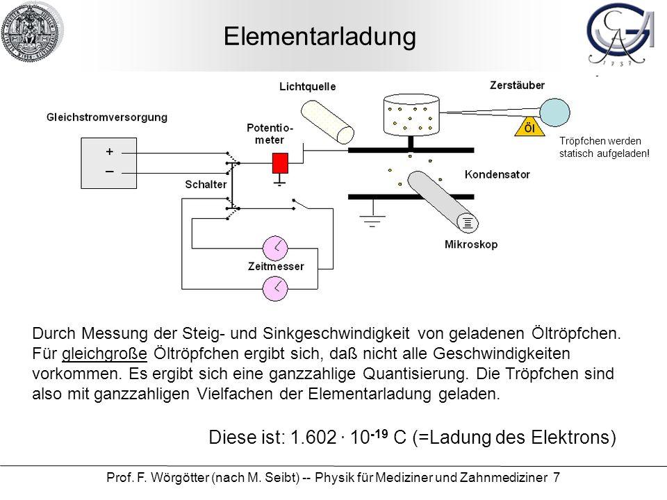 Prof. F. Wörgötter (nach M. Seibt) -- Physik für Mediziner und Zahnmediziner 7 Elementarladung Durch Messung der Steig- und Sinkgeschwindigkeit von ge