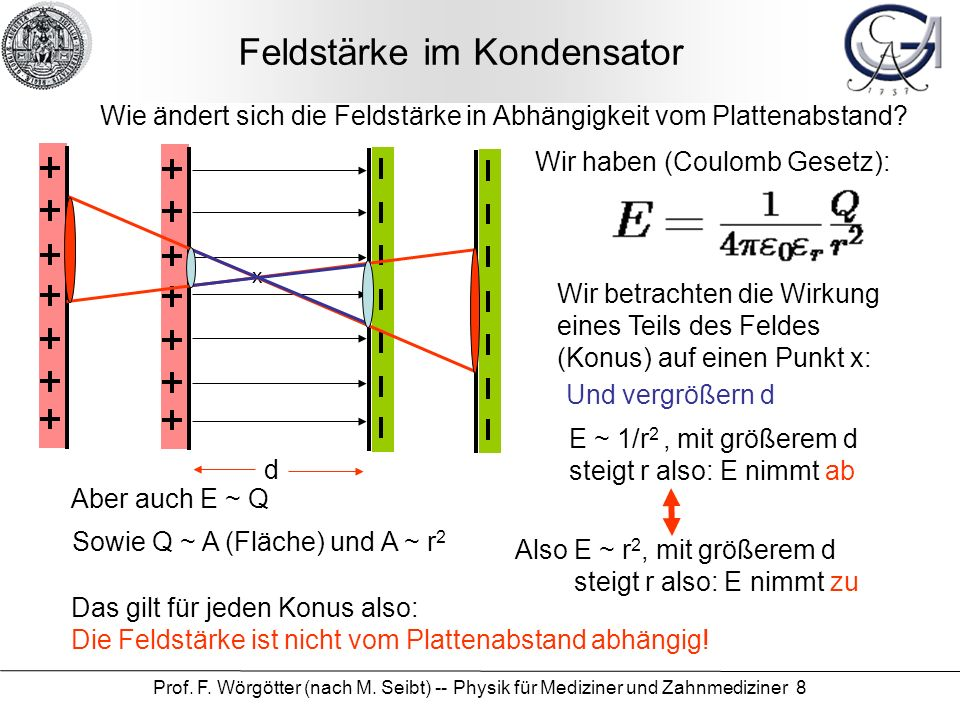 Prof. F. Wörgötter (nach M. Seibt) -- Physik für Mediziner und Zahnmediziner 8 Feldstärke im Kondensator E ~ 1/r 2, mit größerem d steigt r also: E ni