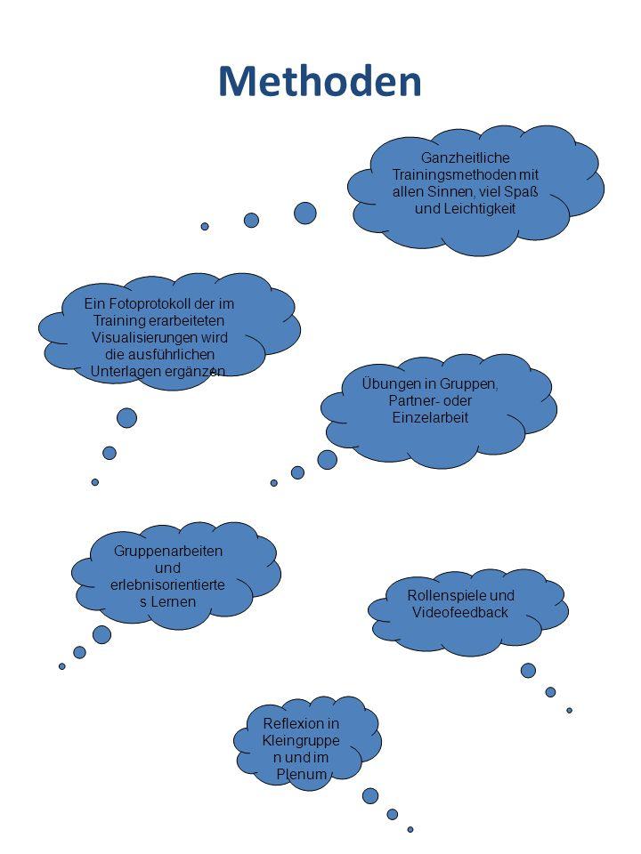 Methoden Gruppenarbeiten und erlebnisorientierte s Lernen Reflexion in Kleingruppe n und im Plenum Übungen in Gruppen, Partner- oder Einzelarbeit Ganz