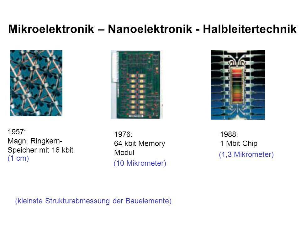 Mikroelektronik – Nanoelektronik - Halbleitertechnik 1997: 1 Gbyte DRAM in 128x8 Mbyte-Modulen 2006: Chipstrukturen nähern sich der 100 nm - Grenze (180 Nanometer) Aktuell (Jan.