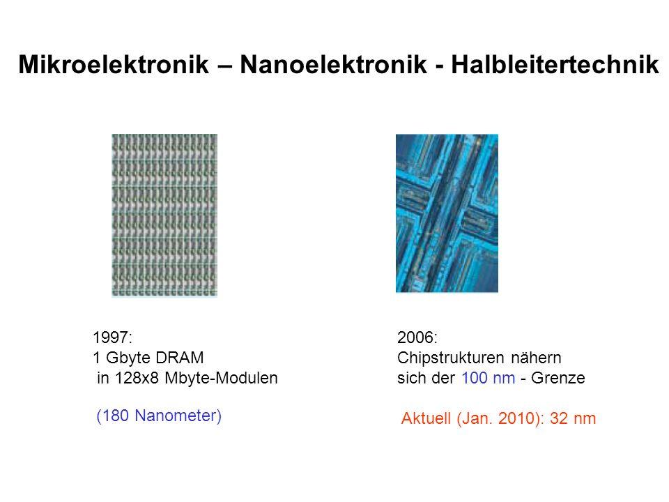 Mikroelektronik – Nanoelektronik - Halbleitertechnik 1997: 1 Gbyte DRAM in 128x8 Mbyte-Modulen 2006: Chipstrukturen nähern sich der 100 nm - Grenze (1
