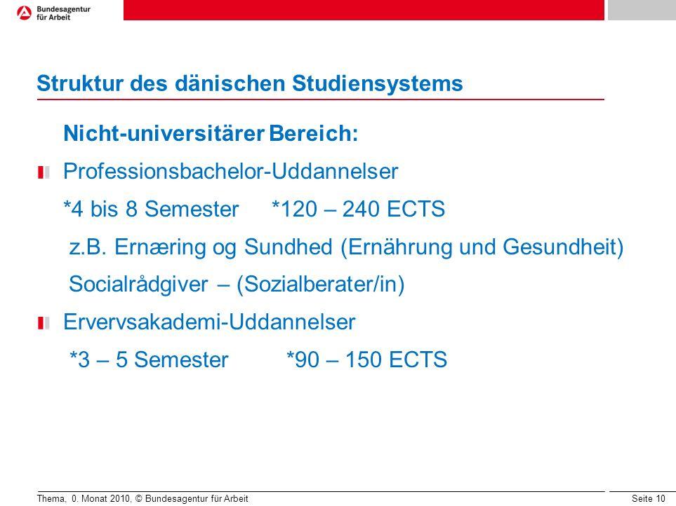 Seite 10 Struktur des dänischen Studiensystems Thema, 0. Monat 2010, © Bundesagentur für Arbeit Nicht-universitärer Bereich: Professionsbachelor-Uddan