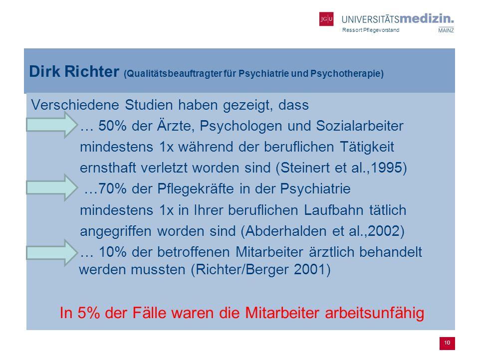 Ressort Pflegevorstand Dirk Richter (Qualitätsbeauftragter für Psychiatrie und Psychotherapie) Verschiedene Studien haben gezeigt, dass … 50% der Ärzt