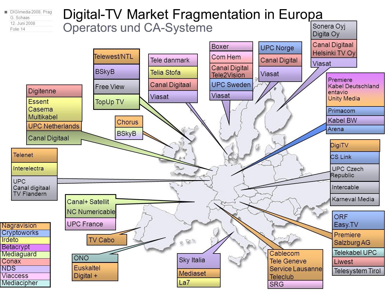 DIGImedia 2008, Prag G. Schaas 12. Juni 2008 Folie 14 TV Cabo Digital-TV Market Fragmentation in Europa Operators und CA-Systeme UPC Canal digitaal TV