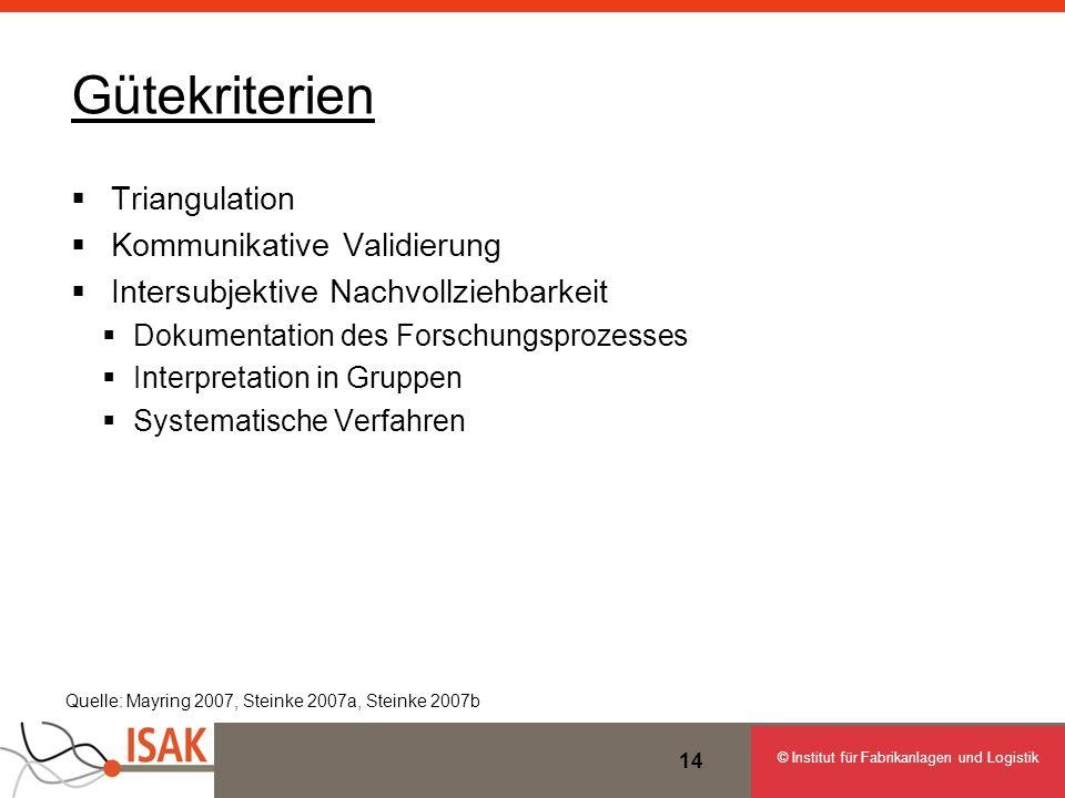 © Institut für Fabrikanlagen und Logistik 14 Gütekriterien Triangulation Kommunikative Validierung Intersubjektive Nachvollziehbarkeit Dokumentation d