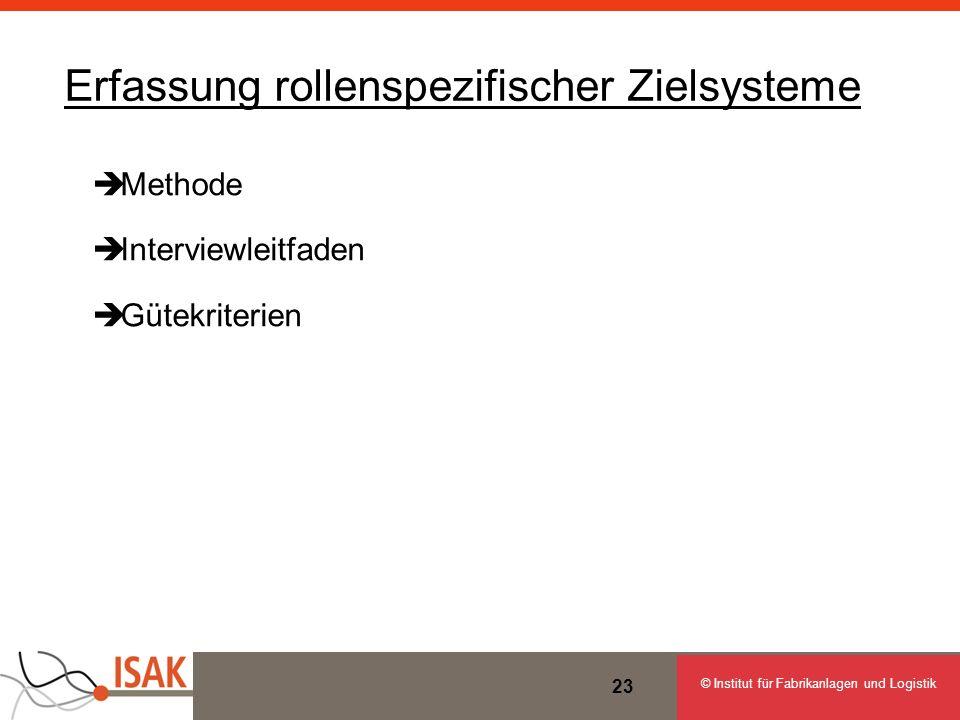 © Institut für Fabrikanlagen und Logistik 23 Erfassung rollenspezifischer Zielsysteme Methode Interviewleitfaden Gütekriterien