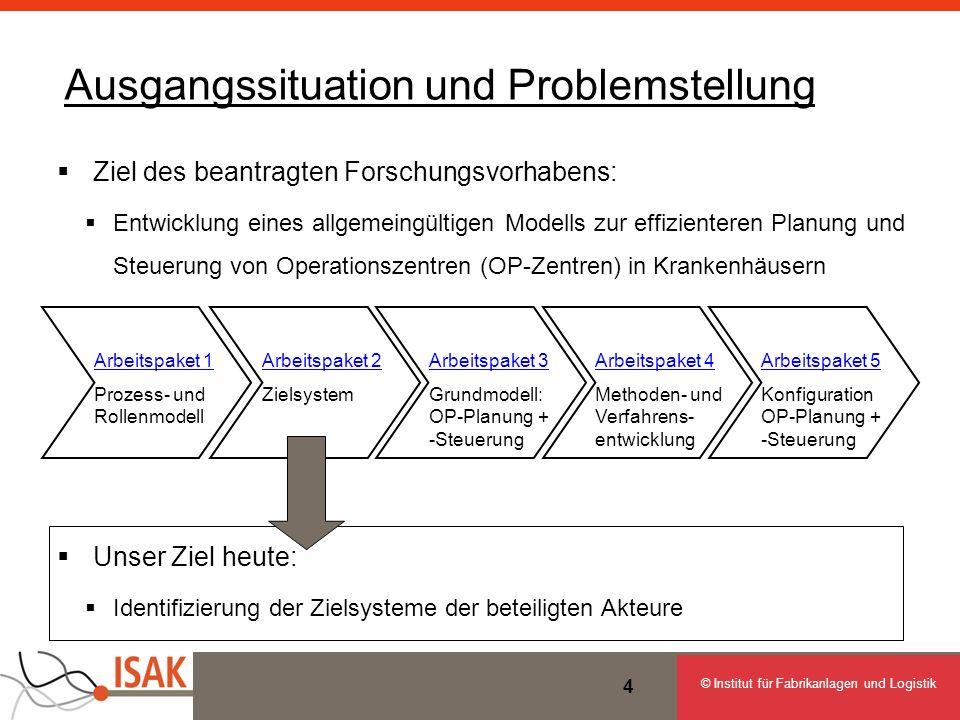 © Institut für Fabrikanlagen und Logistik 4 Ausgangssituation und Problemstellung Ziel des beantragten Forschungsvorhabens: Entwicklung eines allgemei