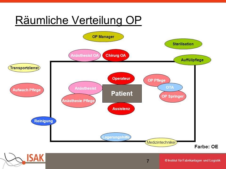 © Institut für Fabrikanlagen und Logistik 7 Räumliche Verteilung OP Patient Anästhesist Anästhesie Pflege Operateur Assistenz OP Pflege OP Springer OT