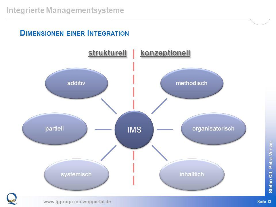 www.fgproqu.uni-wuppertal.de Stefan Ott, Petra Winzer Seite 13 Integrierte Managementsysteme D IMENSIONEN EINER I NTEGRATION IMS additiv partiell syst