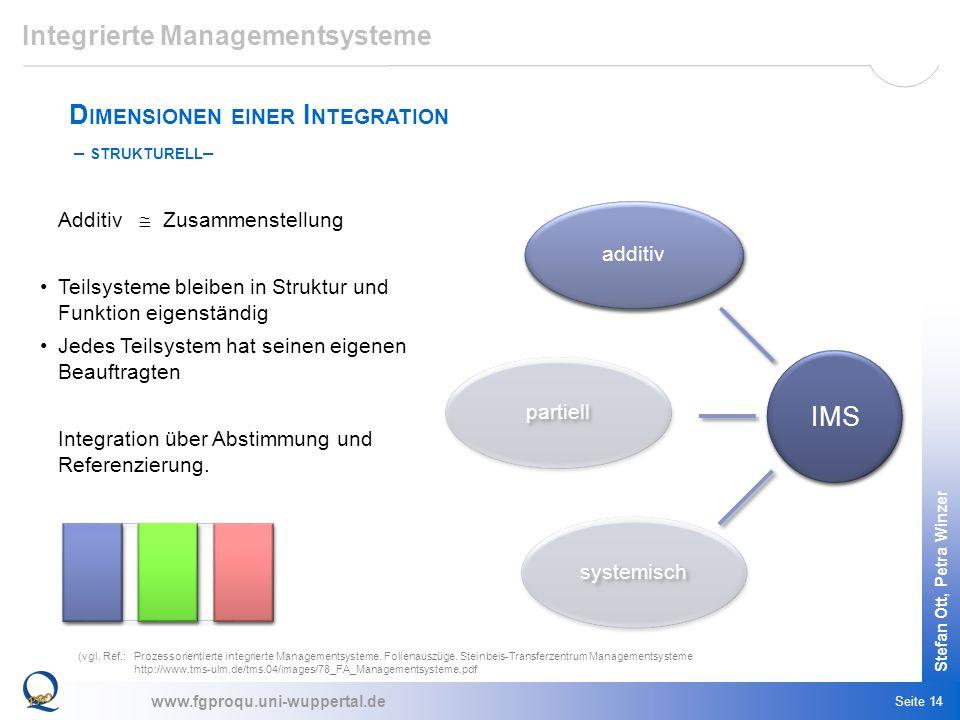 www.fgproqu.uni-wuppertal.de Stefan Ott, Petra Winzer Seite 14 Integrierte Managementsysteme D IMENSIONEN EINER I NTEGRATION – STRUKTURELL – (vgl. Ref