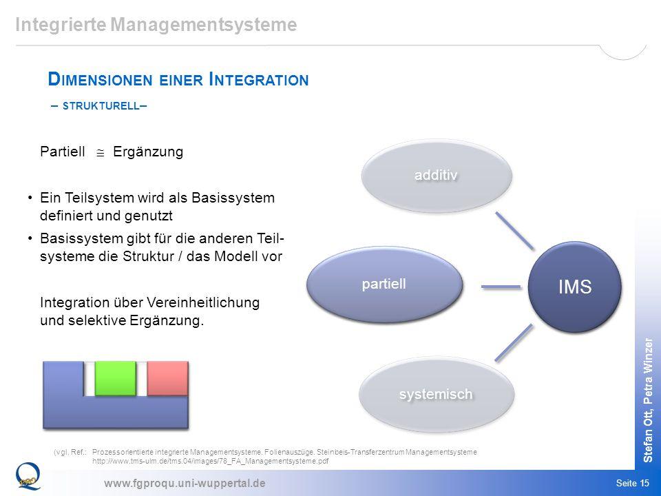 www.fgproqu.uni-wuppertal.de Stefan Ott, Petra Winzer Seite 15 Integrierte Managementsysteme D IMENSIONEN EINER I NTEGRATION – STRUKTURELL – (vgl. Ref