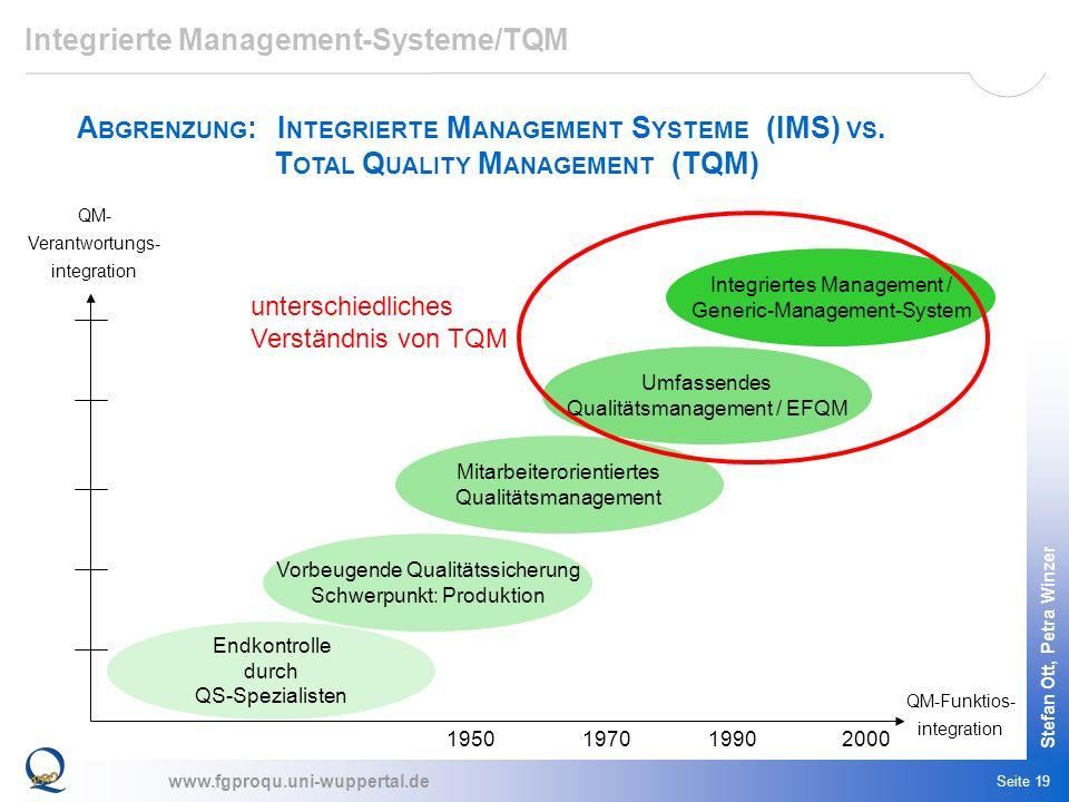 www.fgproqu.uni-wuppertal.de Stefan Ott, Petra Winzer Seite 19 Integrierte Management-Systeme/TQM A BGRENZUNG : I NTEGRIERTE M ANAGEMENT S YSTEME (IMS