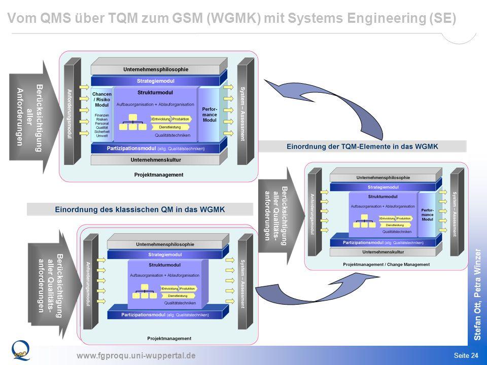 www.fgproqu.uni-wuppertal.de Stefan Ott, Petra Winzer Seite 24 Vom QMS über TQM zum GSM (WGMK) mit Systems Engineering (SE)
