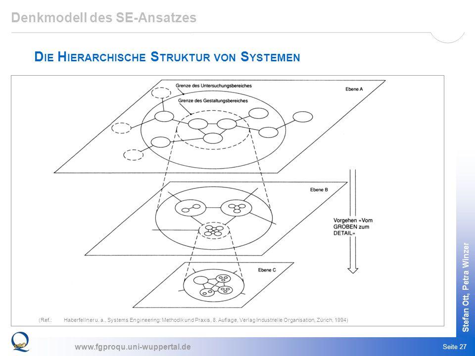 www.fgproqu.uni-wuppertal.de Stefan Ott, Petra Winzer Seite 27 D IE H IERARCHISCHE S TRUKTUR VON S YSTEMEN (Ref.: Haberfellner u. a., Systems Engineer
