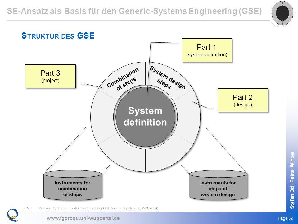 www.fgproqu.uni-wuppertal.de Stefan Ott, Petra Winzer Page 32 S TRUKTUR DES GSE (Ref.:Winzer, P.; Sitte, J.: Systems Engineering: Old ideas, new poten